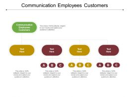 Communication Employees Customers Ppt Presentation Show Brochure Cpb