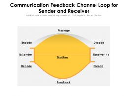 Communication Feedback Channel Loop For Sender And Receiver