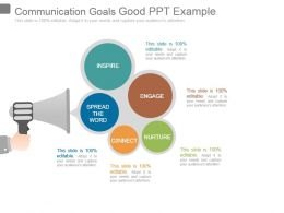 Communication Goals Good Ppt Example