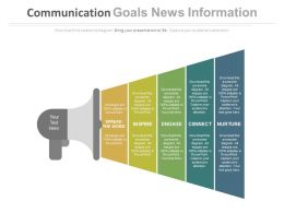 Communication Goals News Information Ppt Slides