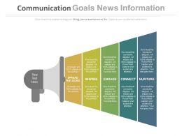 Communication Goals News Information Ppt Slides
