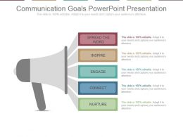 Communication Goals Powerpoint Presentation