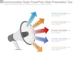 Communication Goals Powerpoint Slide Presentation Tips