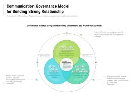 Communication Governance Model For Building Strong Relationship
