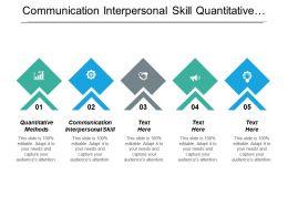 Communication Interpersonal Skill Quantitative Methods Statistical Analysis Complain Management Cpb