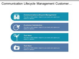 Communication Lifecycle Management Customer Satisfaction Scrum Marketing Cpb