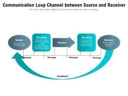 Communication Loop Channel Between Source And Receiver