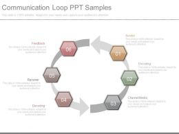 Communication Loop Ppt Samples