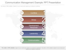Communication Management Example Ppt Presentation