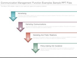 Communication Management Function Examples Sample Ppt Files