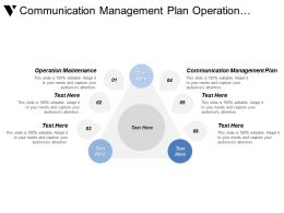 Communication Management Plan Operation Maintenance Training Orientation Risk Assessment