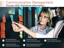 Communication Management Process With Distribute Information
