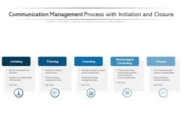 Communication Management Process With Initiation And Closure