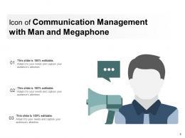 Communication Management Processes Organization Strategic Planning Marketing Information