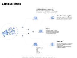 Communication Market Discussions Ppt Powerpoint Presentation Grid