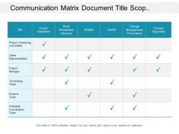 Communication Matrix Document Title Scope Statement Budget Quality