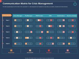 Communication Matrix For Crisis Management Stakeholders Ppt Presentation Outline
