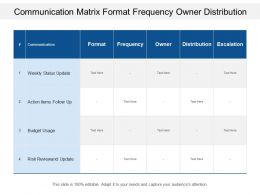 Communication Matrix Format Frequency Owner Distribution