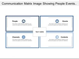Communication Matrix Image Showing People Events Channels And Contents