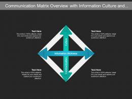 Communication Matrix Overview With Information Culture And Pointed Arrows