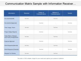Communication Matrix Sample With Information Receiver Timing Sender