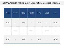 Communication Matrix Target Expectation Message Metric Objective Strategy