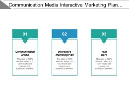Communication Media Interactive Marketing Plan Supply Chain Operation Cpb