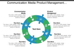 Communication Media Product Management Customer Experience Management Order Management Cpb