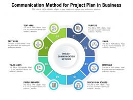 Communication Method For Project Plan In Business