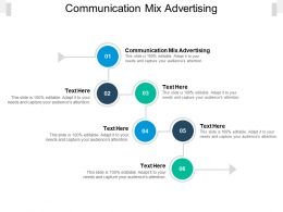 Communication Mix Advertising Ppt Powerpoint Presentation Infographic Template Design Cpb