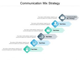 Communication Mix Strategy Ppt Powerpoint Presentation Inspiration Objects Cpb
