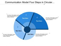 Communication Model Four Steps In Circular Manner