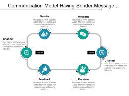 Communication Model Having Sender Message Channel And Receiver