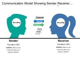 Communication Model Showing Sender Receiver Channel Feedback