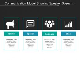 Communication Model Showing Speaker Speech Audience And Effect