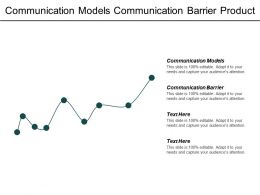 Communication Models Communication Barrier Product Commoditization Principle Leadership Cpb
