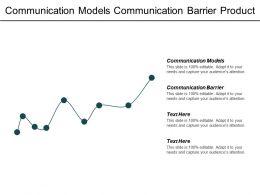 Communication Models Communication Barrier Product Commoditization Principle Leadership Cpb