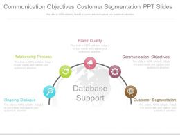 Communication Objectives Customer Segmentation Ppt Slides