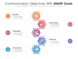 Communication Objectives With Smart Goals