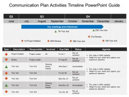 communication_plan_activities_timeline_powerpoint_guide_Slide01
