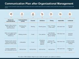 Communication Plan After Organizational Management Channel Ppt File Slides