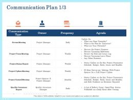 Communication Plan Agenda Ppt Powerpoint Presentation Slides Gridlines