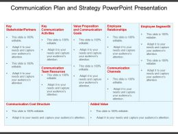 Communication Plan And Strategy Powerpoint Presentation