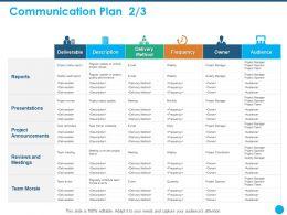 Communication Plan Announcements Ppt Powerpoint Presentation Ideas