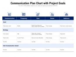 Communication Plan Chart With Project Goals