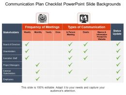Communication Plan Checklist Powerpoint Slide Backgrounds