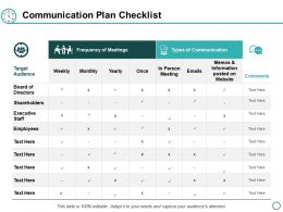 Communication Plan Checklist Ppt Powerpoint Presentation Layouts Background Images