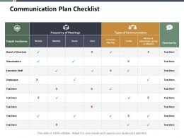 Communication Plan Checklist Ppt Summary Graphics Example