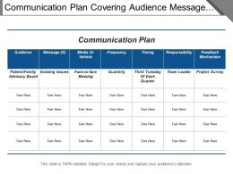 Communication Plan Covering Audience Message Frequency And Responsibility