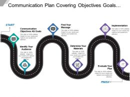 Communication Plan Covering Objectives Goals Message Implement